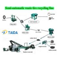 Quality Semi-Automatic Waste Tire Recycling Line wholesale