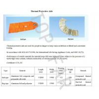 Quality Thermal protective Aids wholesale