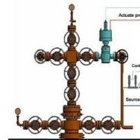 Best Pneumatic Wellhead Safety Shutdown System wholesale