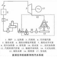 Radial Engine Crankcase besides Wind Turbine Electrical Diagram besides Steam Engine For Sale likewise Sel Engine Problems as well Steam Engine Generator Diagram. on wiring diagram for steam generator
