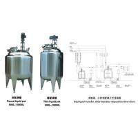 Buy cheap DENSE、THIN LIQUID POT (INJECTION MATCHING LIQUID GROUP) from wholesalers