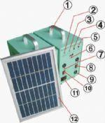 Best Solar System wholesale