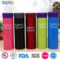 Best 24 Oz Standard Mouth Insulated Water Bottle wholesale