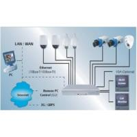 Buy cheap Surveillances System (CCTV ) from wholesalers