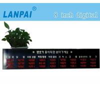 """Best Product:8''10""""12"""" 16""""20'' 24'' Outdoor High-brightness 7 S wholesale"""