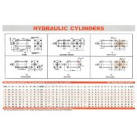 Best HYDRAULIC CYLINDERS wholesale