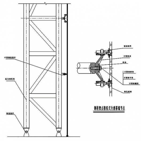 Details Of Point Fixing System Steel Structure Point