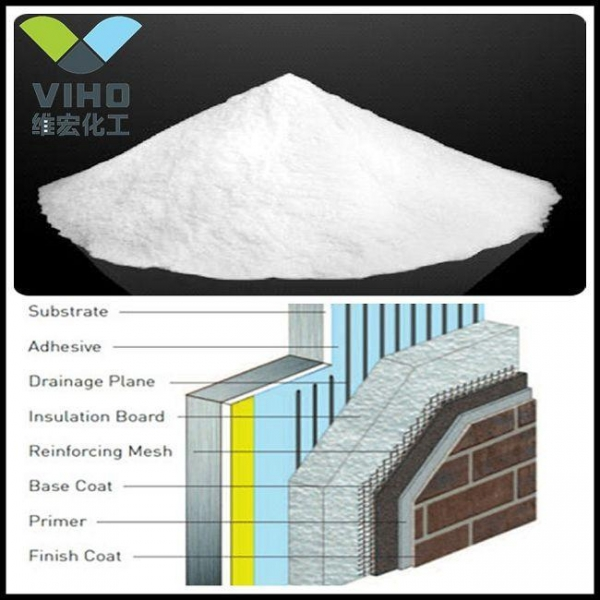 Details of hpmc for exterior insulation and finish Exterior insulation and finish system
