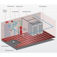 Best FM200 Fire Suppression System wholesale