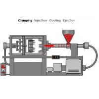 Best High Precision Plastic Injection Molding Companies With A Tight Tolerance wholesale